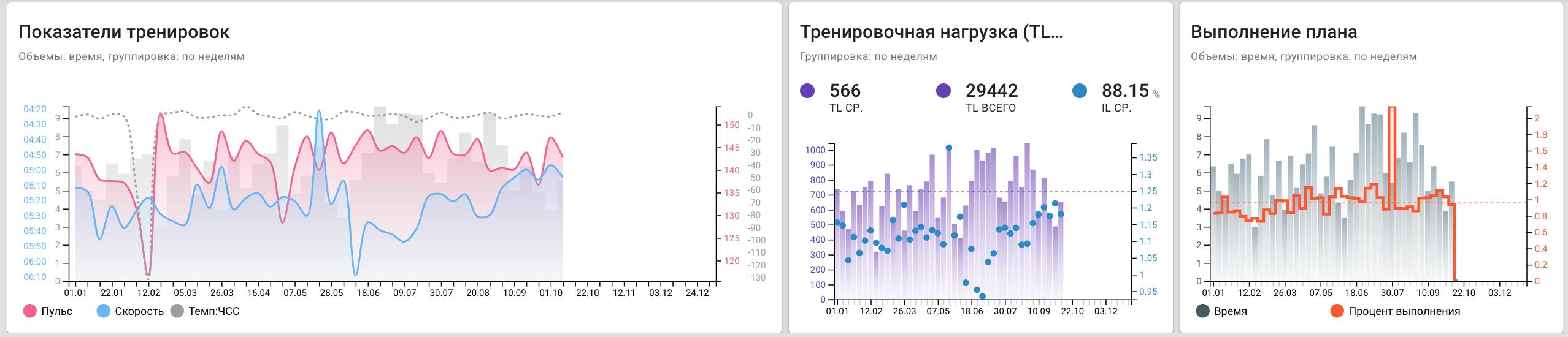 reports-indicators-2