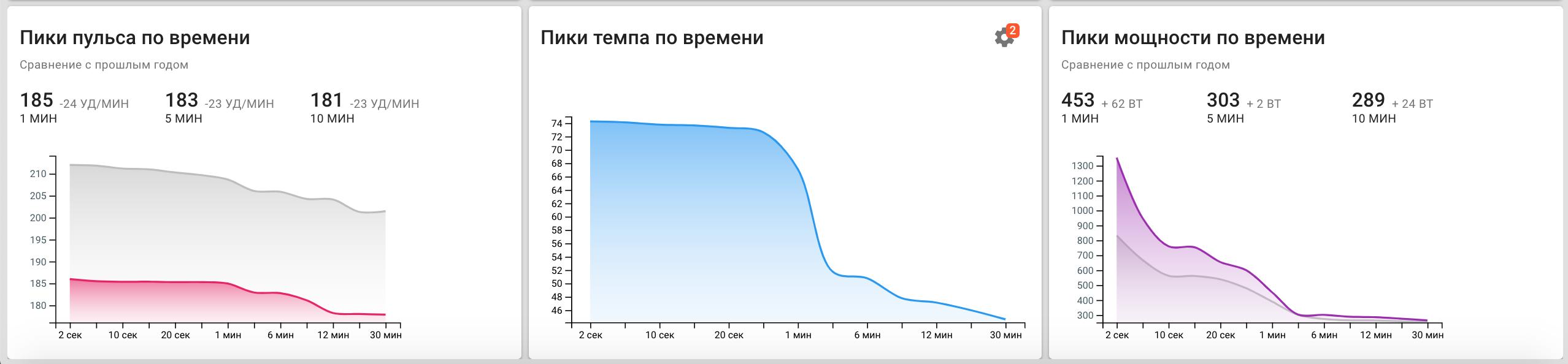 reports-peaks